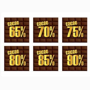 la qualité d'un chocolat dépend-elle de son taux de cacao ?