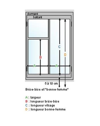 Concevoir son décor de fenêtre