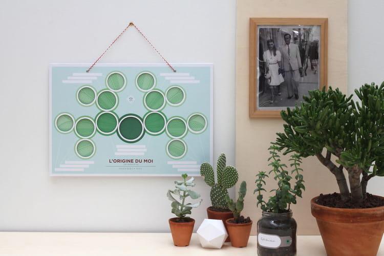 arbre genealogique papier tigre vert