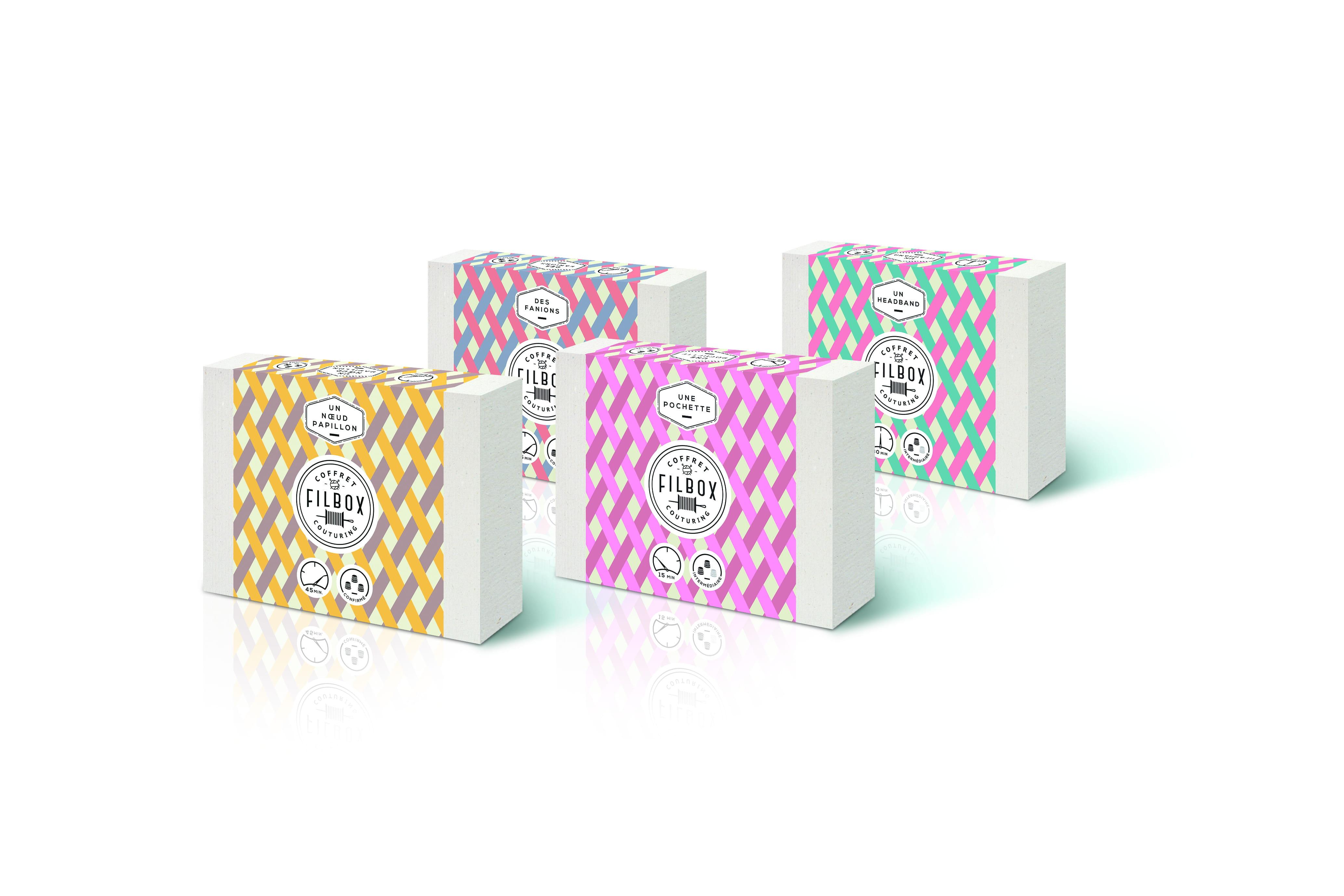 Mondial Tissus Ouvre Son Premier Pop Up Store Pour No L