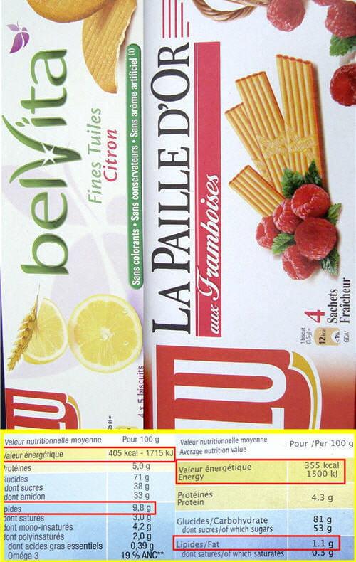 Une fausse impression de l g ret 24 aliments all g s normaux compar s jo - Journal des femmes com ...